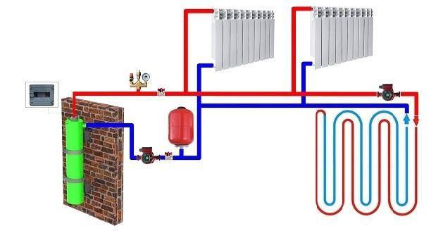 2,5 kw indukční kotle na vytápění o ploše 50m²