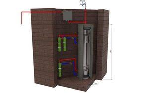 Indukční kotel 3.0 kw pro vytápění o rozloze 60m² small 3