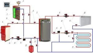 Indukční kotel 4,0 kw pro vytápění o výměře 80m² small 5